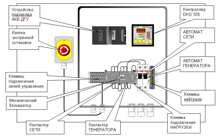 Схема авр для генератора