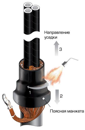 Муфта концевая термоусаживаемая на кабель из сшитого полиэтилена 333