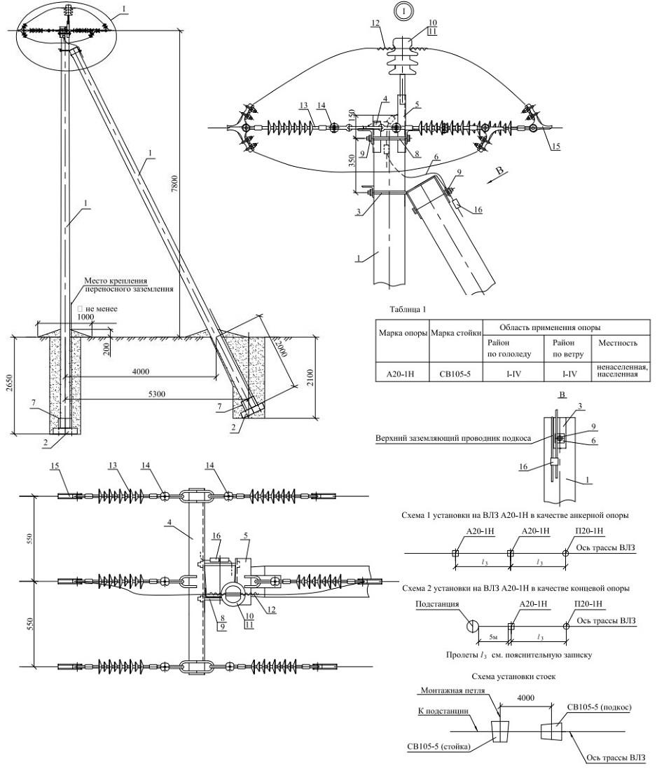 Железобетонная стойка опор линий электропередачи,вибрированная св в екатеринбурге с информацией о цене и возможности