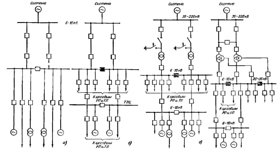 Схема электроснабжения 2 категории в