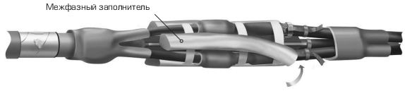 Мастика для заполнения межфазного пространства гидроизоляция фундамента красноярск