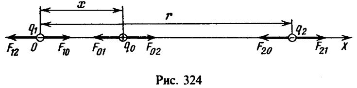 Закон Кулона  Все формулы