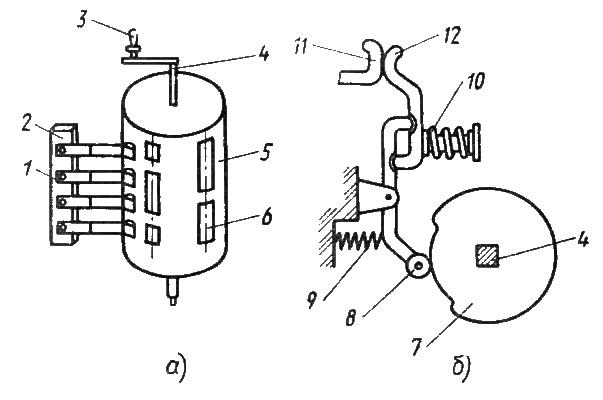 Схема устройства барабанного