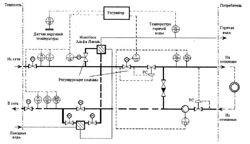 схема системы автоматического регулирования отопления и горячего водоснабжения