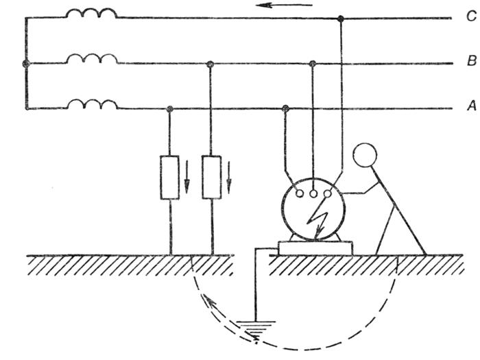 Заземление электроприемника