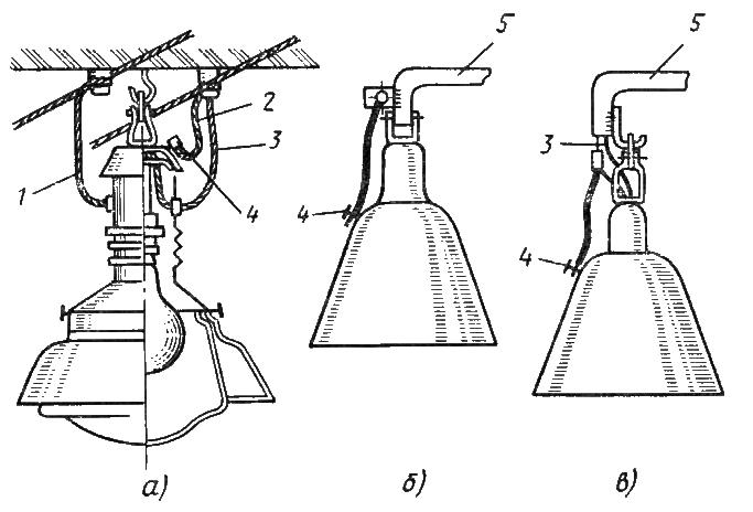 Заземление арматуры светильников при открытой прокладке