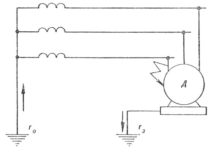 Заземление оборудования без соединения с заземленной нейтралью трансформатора