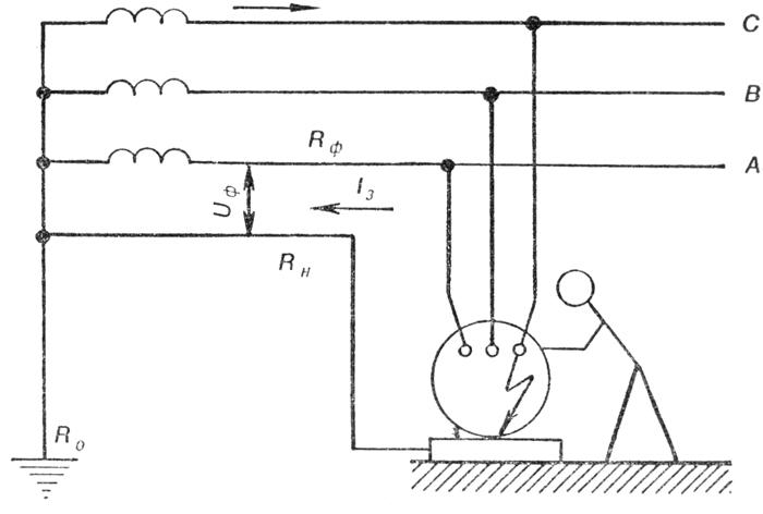 ануление электроприемника