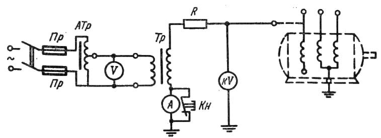 электрических машин