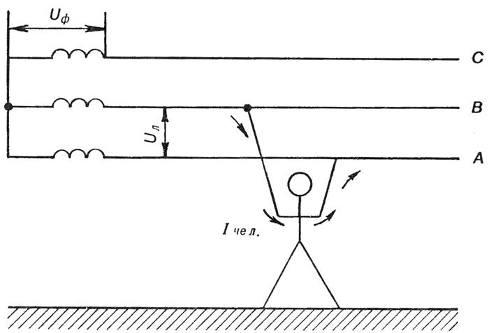 Схема двухфазного прикосновения человека к сети переменного тока