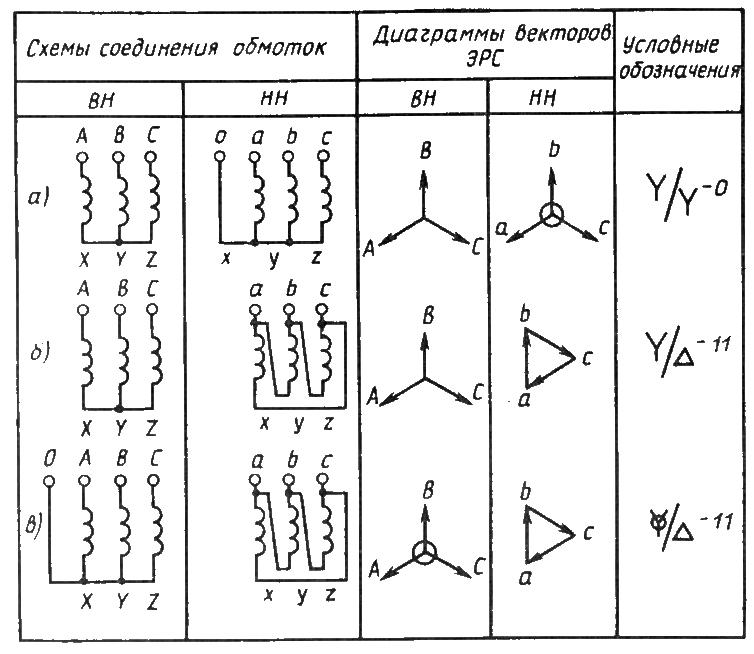 Схемы соединений обмоток двухобмоточных трансформаторов